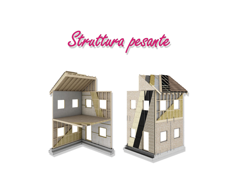 Casa prefabbricata - Struttura pesante